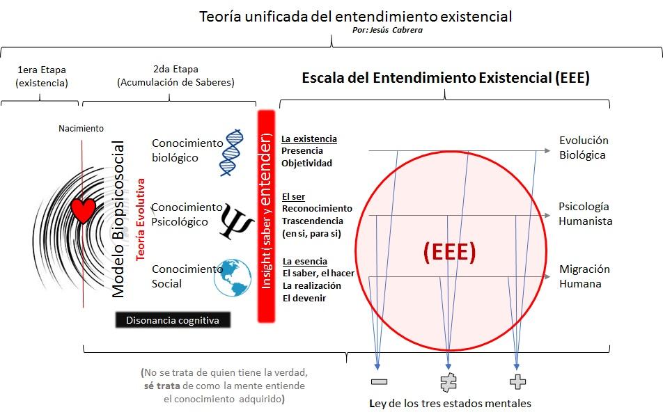 POSTURA EN CONSTRUCCIÓN DEL ENTENDIMIENTO EXISTENCIAL BASADO EN LA PAZ CONVIVENCIAL