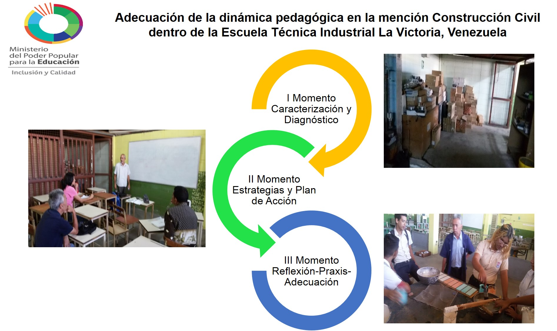 actualización de conocimientos, aprendizaje, calidad de la educación, formación de docentes, práctica pedagógica